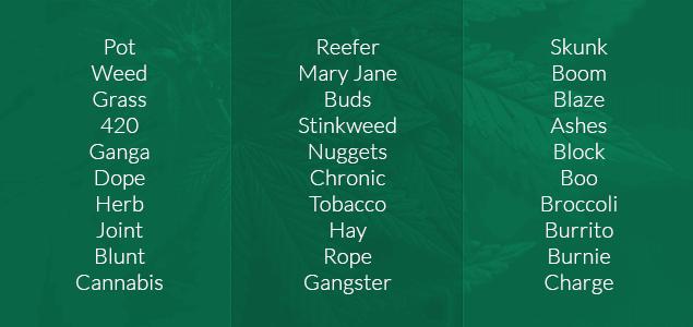 Marijuana Nicknames
