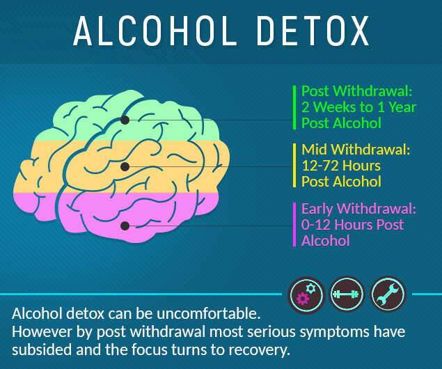alcohol withdrawal symptoms: getting through quitting, Skeleton