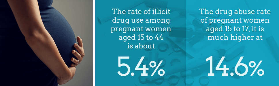 pregnancy and drug abuse
