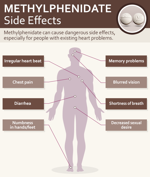Ritalin side effects | Cantech