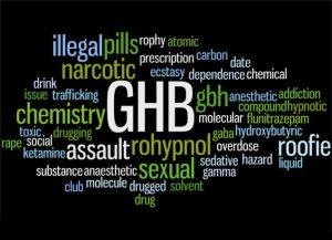 Date rape drug symptoms in Australia