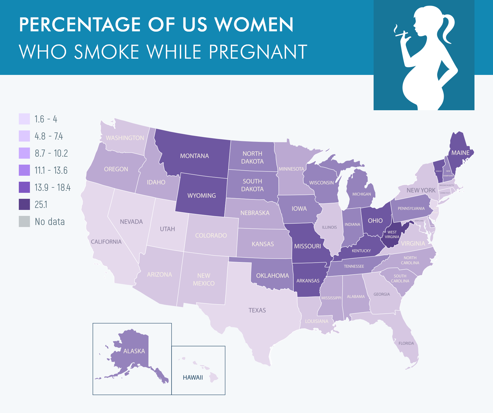 Percentage of pregnant US women