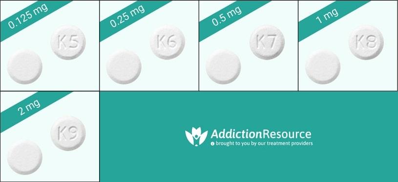 Par Pharmaceutical Inc. clonazepam pills.