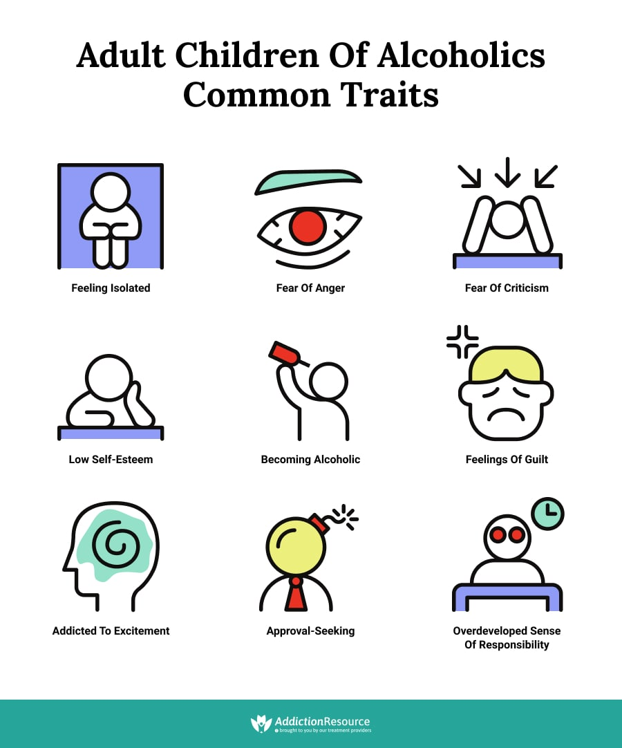 ACOA common traits.