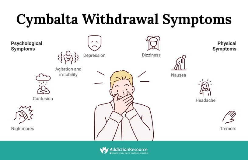 Infographics with cymbalta withdrawal symptoms.