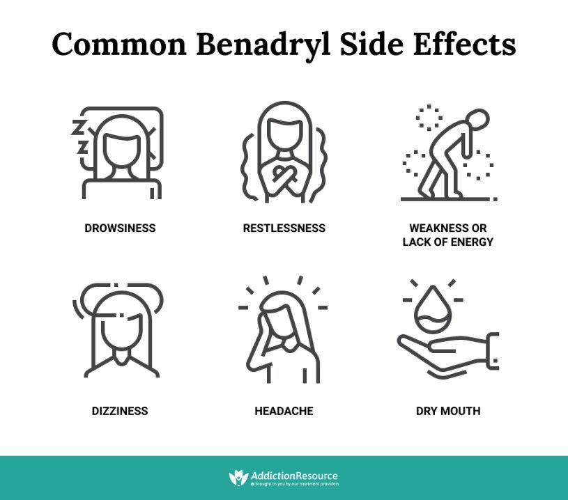 Common Benadryl Side Effects Infographic.